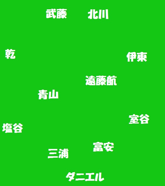 アジアカップ2019ウズベク戦予想フォーメ.jpg